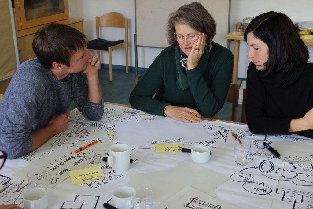 Zwei Frauen und ein Mann im Gespräch vertieft beugen sich über einen mit reichaltig bemalten und beschrifteten Papieren über einen Tisch. Stifte und Kaffeetassen gehören auch dazu.
