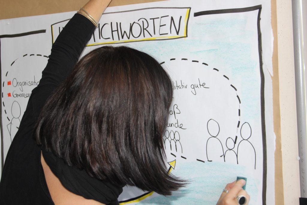 Eine Frau mit schwarzem Haar von hinten zeichnet Figuren undd Begriffe auf ein Plakat.